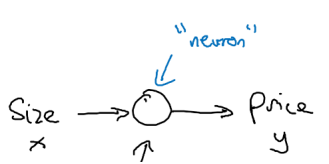 simple-neural-network
